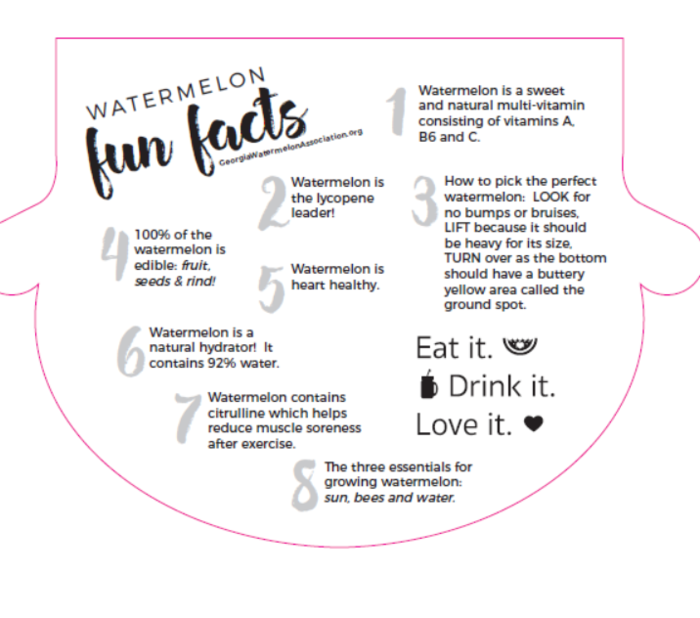 Watermelon Fun Facts
